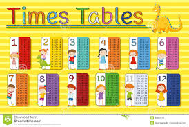 Z Time Chart Time Tables Chart With Happy Kids On Yellow Background Stock