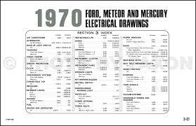 1970 ford mercury wiring diagram original ltd galaxie meteor 1972 ford f100 ignition switch wiring diagram at 1970 F250 Wiring Diagram