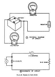 wiring and schematic vs wiring diagram gooddy org electrical schematic diagram at Wiring Diagram Or Schematic