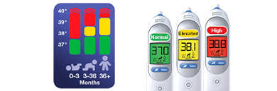 Fever Temperature Chart Ear Age Precision Technology Braun Fever Thermometers
