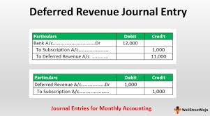 Deferred Revenue Journal Entry Step By Step Top 7 Examples