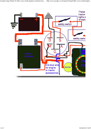 toro wiring schematics toro professional proline sn relay wiring wiring diagram for universal ignition switch the wiring diagram wiring up a modern key switch wiring
