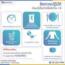 ข้อควรปฏิบัติก่อนไปฉีดวัคซีนโควิด-19 - Thonburi Bamrungmuang Hospital