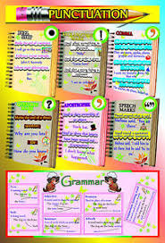 Laminated English Grammar Punctuation Educational Poster Children