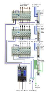 3 phase wiring diagram Bus Bar Wiring Diagram diy wiring a three phase consumer unit distribution board and marine bus bar wiring diagram
