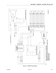 jlg 400s wiring diagram wiring diagram for you • 844c jlg wiring schematic wiring library wiring diagrams 20mvl jlg wiring diagrams 20mvl jlg