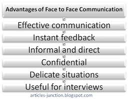 face to face communication face communication essays and papers