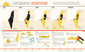 israel palestine conflict timeline current affairs of october 2011 palestine infographics and