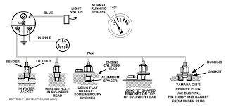 marine fuel gauge wiring diagram wiring automotive wiring diagrams Boat Fuel Gauge Wiring Diagram teleflex fuel gauge wiring diagram fuel gauge wiring diagram marine fuel gauge boat fuel gauge wiring diagram youtube