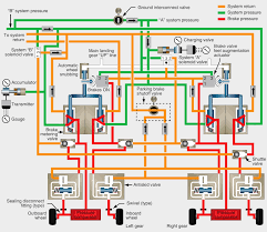 pilot brake control wiring diagram images pics photos pilot diagramconditioningcar wiring diagram pictures database on