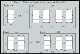 standard garage door sizes standard garage doors sizes a looking for standard garage door sizes single
