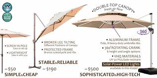 top 5 best cantilever umbrellas in 2021