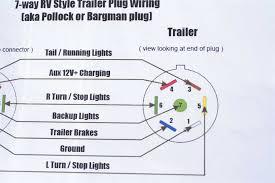 7 pin wiring diagram trailer carlplant trailer wiring color code at Trailer Pin Wiring Diagram