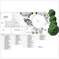 Small Picture Cottage Garden Planting Plans Cookridge