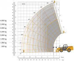 Jcb 535 125 Lifting Chart Jcb Load Chart Related Keywords Suggestions Jcb Load