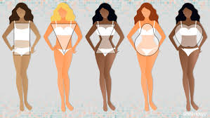 Swimsuit Body Type Chart Womens Body Types Find Out Which Body Shape You Are Sheknows