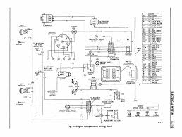 safety switch wiring diagram wiring diagram neutral safety switch wiring diagram electronic circuit