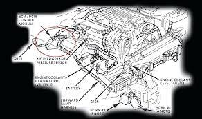 pcm 2000 chevy bu engine diagram engine home improvement stores pcm 2000 chevy bu engine diagram fuse box diagram wiring instrument panel left side fuse box