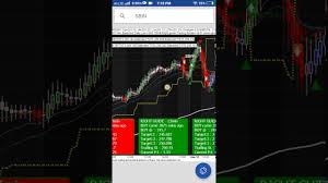 Live Charting Software Rgts Online App Tutorials Live Chart And Live Rate For Nse Mcx