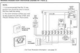 uponor underfloor heating wiring diagrams the best wiring DIY Underfloor Heating wirsbo underfloor heating wiring diagram polypipe underfloor