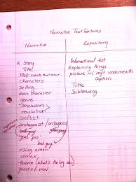 What Is Expository Text Language Arts Narrative Vs Expository Text
