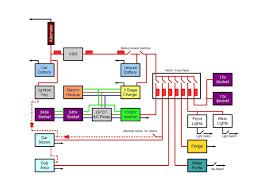 wiring diagram vw t5 winkl Vw T5 Wiring Diagram Download vw t5 wiring diagram 2lx08 jpg wiring diagram full version Fluorescent Light Wiring Diagram