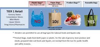 Santa Monica Ose Bag Ban Tier 1 Retailer Guidelines