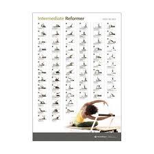 Pilates Reformer Workout Chart Wall Chart Intermediate Reformer