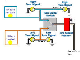 electrical dashboard turn signal indicator wiring directly to it just shows a simple wiring diagram and how i want to take power from the existing set up and run 2 new bulbs from it lh and rh turn on dash
