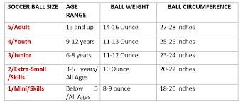 Ball Size Chart Soccer Ball Size Chart Best Soccer Balls