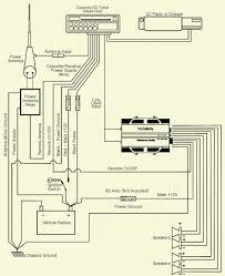 6 channel car amplifier wiring diagram lovely 6 speakers 4 channel 6 channel car amplifier wiring diagram lovely 6 speakers 4 channel amp wiring diagram shahsramblings