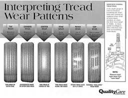 Tire Wear Patterns New Alignment And Tire Wear SpeedTech Equipment Michigan Indiana