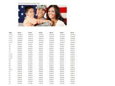7 Best Army Pay Scale Images Army Pay Navy Pay Chart