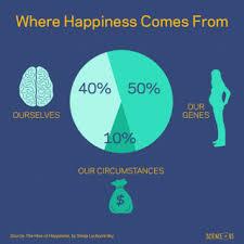 Metode PERMA – Temukan Bahagiamu Di Sini.