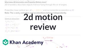 Ap Physics 1 Review Of 2d Motion And Vectors Video Khan