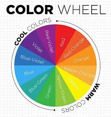 Great Value Food Coloring Chart 4 Steps To Choosing Good Color Combinations For Your