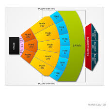 The Mann Seating Chart Philadelphia Center Seat Numbers Best Examples Of Charts