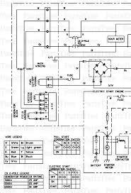 generac power 0059440 gp5000 generac gp5000 portable generator search by part number