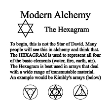 156 best Occult Wisdom images on Pinterest | Alchemy, Astral plane ...