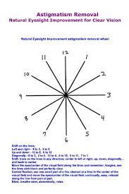 Astigmatism Chart Astigmatism Treatments Natural Eyesight Improvement To
