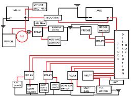 motorhome battery wiring wiring diagram mega motorhome battery wiring wiring diagram centre motorhome leisure battery wiring diagram motorhome battery wiring