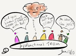 poor teamwork examples related keywords suggestions poor pics photos teamwork images the good bad and ugly huddle blog