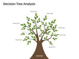 tree diagram powerpoint decision tree analysis template powerpoint slides