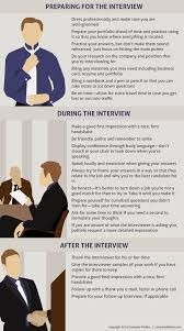 Top obiee interview questions and answers job interview tips SlideShare Nine Common Management Consulting Fit Interview Questions