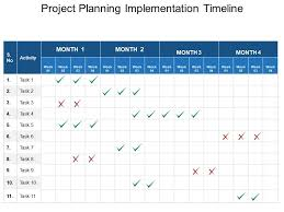 Project Planning Timeline Project Planning Implementation Timeline Powerpoint Images