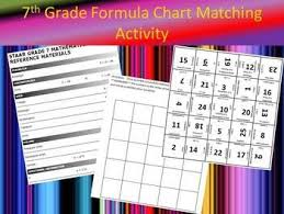 7th Grade Math Staar Reference Chart 7th Grade Staar Formula Chart Matching Activity 2 Versions