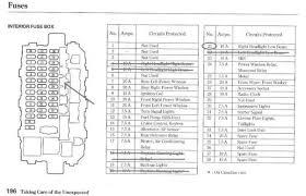 wiring diagram 2006 honda odyssey stereo 1996 full size civic 2010 Honda Odyssey Fuse Diagram car wiring 2001 honda odyssey fuse box diagram vehiclepad 2007