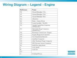 atlas copco wiring diagram wiring diagram libraries xas 400 jd7 it4 compressor scott malm ppt video online 40 wiring diagram u2013 legend