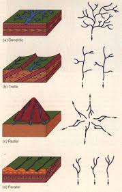 Drainage Patterns Map Of Drainage Patterns Minerals Map Geology Minerals