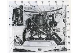 1971 volvo 142 144 windscreen washer motor and fluid container 15 data plate 16 brake servo 17 fuel filter 18 brake fluid container 19 reversing light relay starter